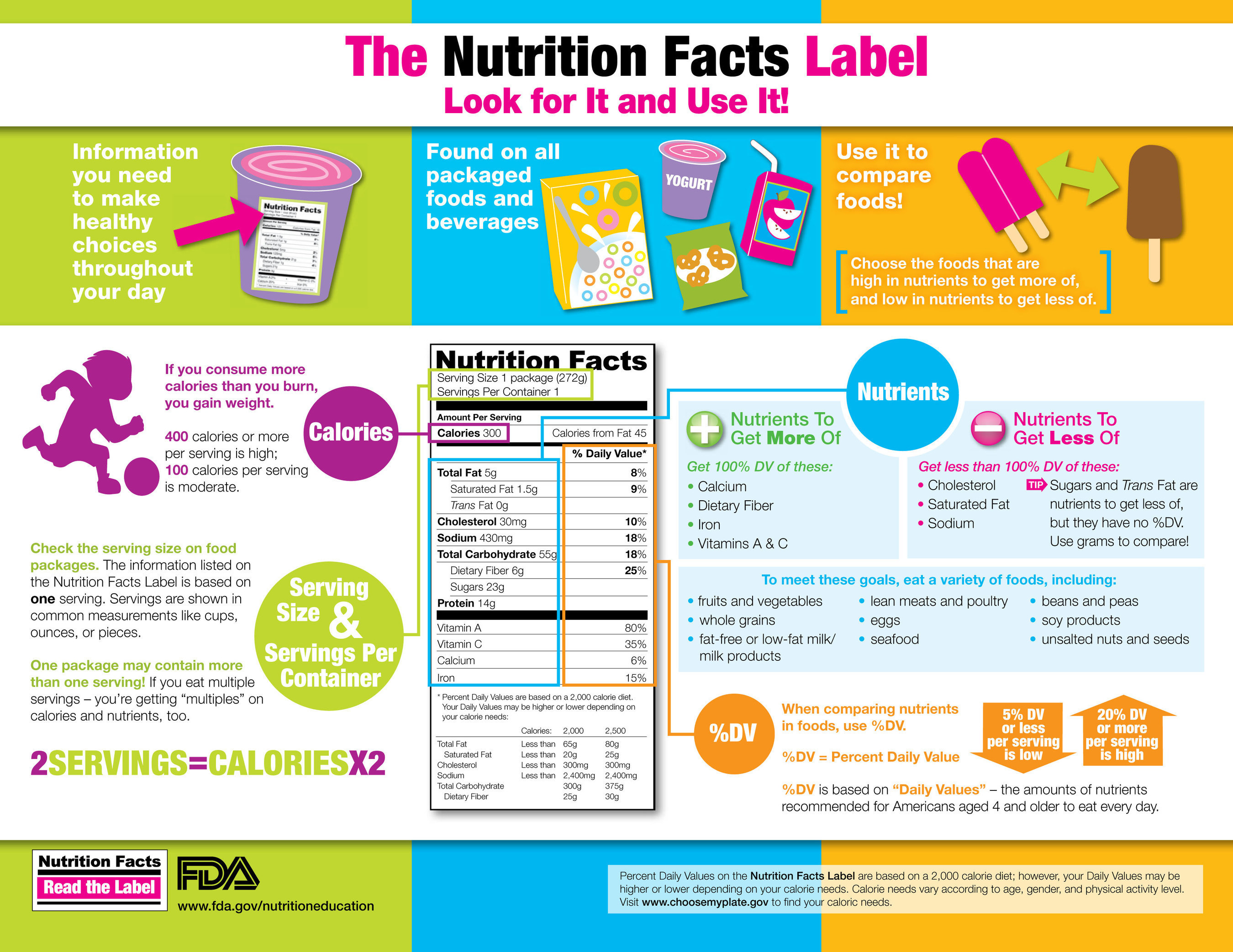 The Nutrition Facts Label_ Look for It and Use It Infographic